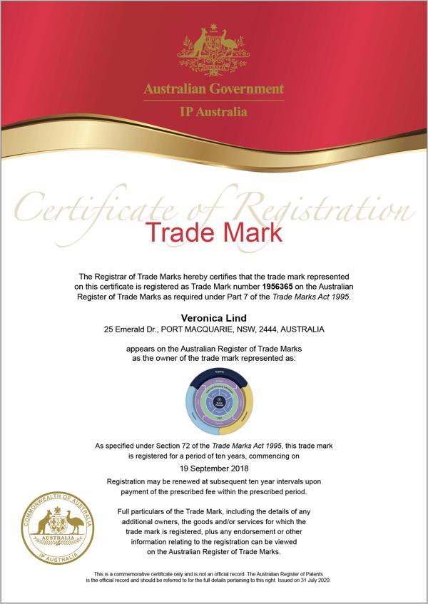 Vermilion Pinstripes Modern Marketing Framework Trademark number 1956365